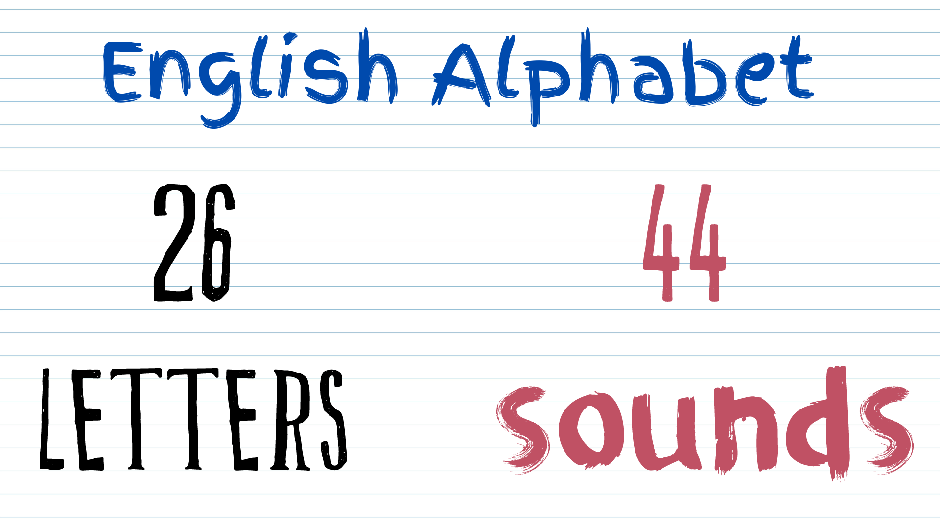 Sounds in English - Silent consonants